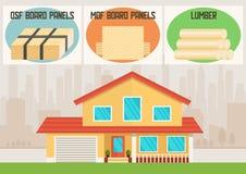 Bouwmaterialen voor de Vector van de Huisbouw stock illustratie