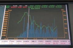 Bovespa. Sao Paulo, Brazil, March 14, 2016. Bovespa Stock Brokers Trading in Sao Paulo, Brazil royalty free stock images