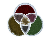 3 bowls. Three isolated intersecting bowls on white containing powdered spices Royalty Free Stock Photography