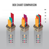 Box Chart Comparison Royalty Free Stock Photography