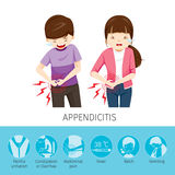 Boy And Girl Stomachache Because To Appendicitis. Appendix Internal Organs Body Physical Sickness Anatomy Health Stock Photo