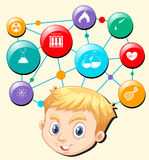 Boy head and science symbols Stock Images