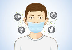 Boy wearing breath mask for protect allergic. Boy wearing breath mask for protect something that cause allergic reactions include pollen, dust particles and Stock Photos