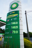 BP-Treibstoffzeichen Lizenzfreies Stockbild
