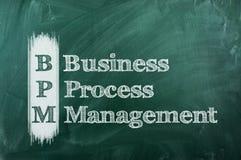 Bpm. Business process management  on a green chalkboard Stock Photo
