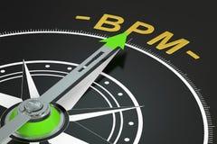 BPM compass concept, 3D Stock Images