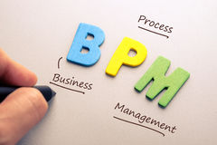 BPM. Wood letter of BPM abbreviation with hand writing definition Royalty Free Stock Image