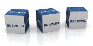 BPR - Bedrijfsprocesherontwerp Royalty-vrije Stock Afbeelding