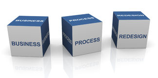 BPR - Business process redesign Royalty Free Stock Image