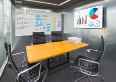 Bräde för projektor för information om affärsdata i konferensrum, mig Royaltyfria Bilder