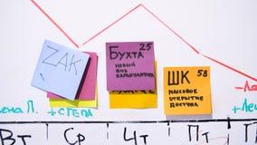 Bräde med klistermärkear och diagram i regeringsställning Stäng sig upp av whiteboard med diagram och den klibbiga anmärkningen Royaltyfri Foto