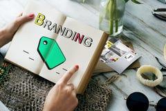 Brännmärka begrepp för identitet för etikettsCopyright varumärke royaltyfri foto
