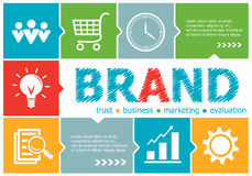 Brännmärka designillustrationbegrepp för affär som konsulterar, Royaltyfri Foto