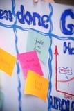 Bröllopstadsplanerare Checklist Information Preparation Arkivbilder