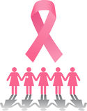 Bröstcancer samlar Arkivbilder