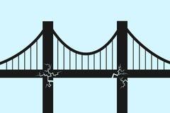 Brücke in schlechter Zustand lizenzfreie abbildung