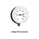 Brückenthermometer Lizenzfreies Stockbild