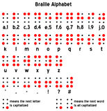 Braille Alphabet. Including also punctuation marks and numbers, for blind people. Eps file available Stock Image