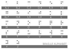 Braille alphabet Stock Photo