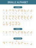 Braille alphabet graphic Stock Image