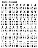 Braille Alphabet Royalty Free Stock Photography