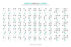 Braille one Stock Photography