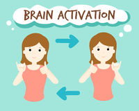 Brain activation by finger exercise. Illustration Stock Images