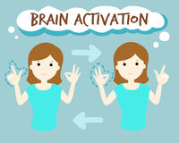Brain activation by L finger  Royalty Free Stock Photography