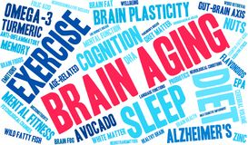 Brain Aging Word Cloud Photographie stock