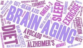 Brain Aging Word Cloud Images stock