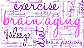 Brain Aging Word Cloud Photos stock