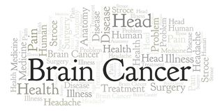 Brain Cancer ordmoln vektor illustrationer