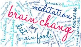 Brain Change Word Cloud vektor abbildung