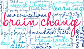 Brain Change Word Cloud. On a white background stock illustration