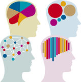 Brain charts Royalty Free Stock Images