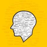Brain, Creative mind, learning and design idea brain creation illustration. Stock Photo