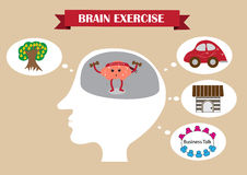 Brain exercise inside head Royalty Free Stock Photos