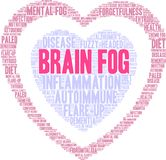 Brain Fog Word Cloud Image libre de droits