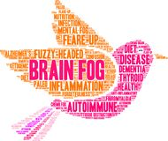 Brain Fog Word Cloud Photos libres de droits