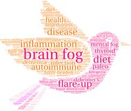 Brain Fog Word Cloud illustration de vecteur