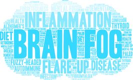 Brain Fog Word Cloud Photographie stock libre de droits