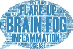 Brain Fog Word Cloud Images stock