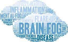 Brain Fog Word Cloud Photo libre de droits