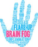 Brain Fog Word Cloud Images libres de droits