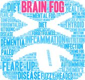 Brain Fog Word Cloud illustration libre de droits