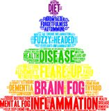 Brain Fog Word Cloud illustration stock