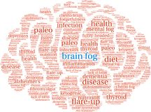 Brain Fog Word Cloud Photographie stock
