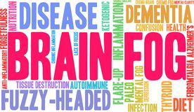 Brain Fog Word Cloud Image stock