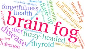 Brain Fog Word Cloud Photo stock