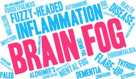 Brain Fog Word Cloud Royalty Free Stock Photography